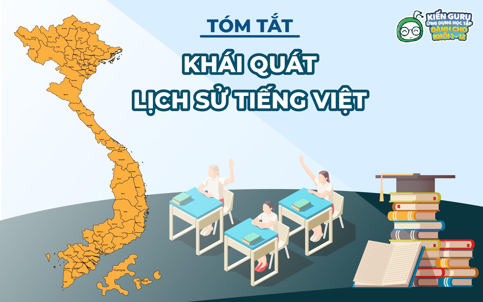 khai-quat-lich-su-tieng-viet
